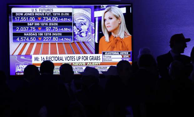 Dow Jones industrial futures numbers are shows on a television display as supporters of Republican presidential candidate Donald Trump watch the election results during Trump's election night rally, Wednesday, Nov. 9, 2016, in New York. (AP Photo/John Locher)